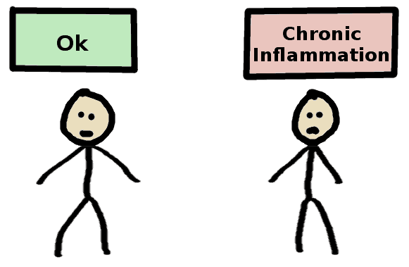 inflammation chronique invisible - comic